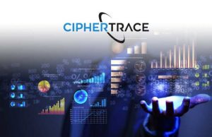 Cipher Trace-Analysis-on-Thefts-and-Scams-Nearing-2-Billion-World-Wide
