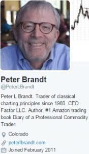 Peter Brandt Veteran Trader