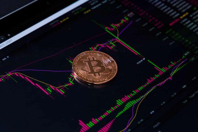 Bitcoin false breakout