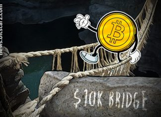 BTC 10K Bridge